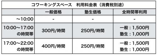 t-node2016-2
